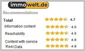 Picture Immowelt rating and recommendation